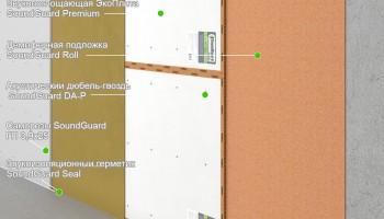Звукоизоляция стены – бескаркасная система