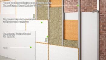 Звукоизоляция стены – каркасная система