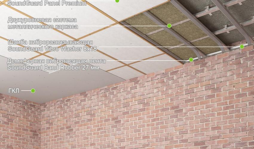 """Материалы для шумоизоляции потолка - система """"Премиум"""""""