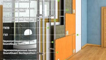 Звукоизоляция ванной комнаты
